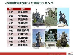 『戦国の城』小和田哲男著 城について平易に説明されている良著