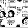 『ヤング田中K一』 手塚先生の絵で下衆くてたまらん